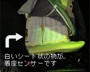 白いシート上のものが着座センサーです